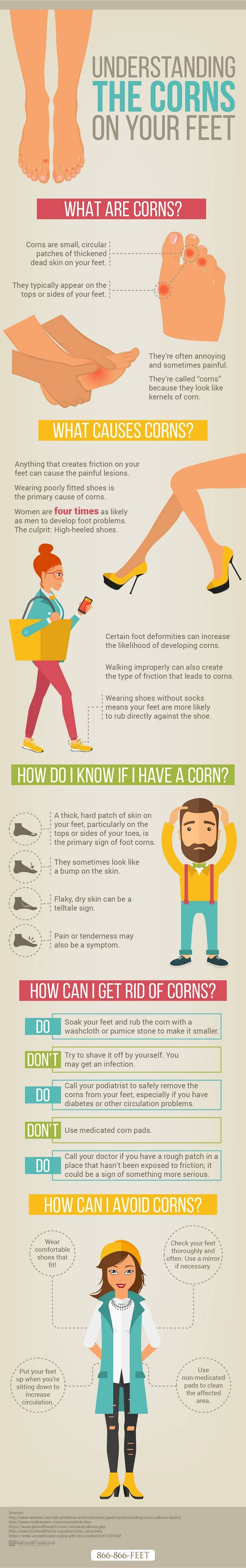 get rid of corns on feet
